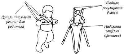 Вожжи для детей своими руками схема