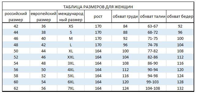 Русская Таблица Размеров Женской Одежды