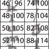 Таблица размеров и размер головных уборов
