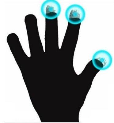 Оригинал. Сенсорные перчатки IGLOVE для телефона