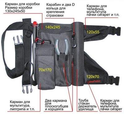 Пояс-держатель удилища Stakan-7 Свободные руки