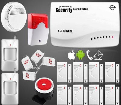 Сигнализация GSM Security Alarm System rus G-28