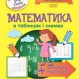 Лучший справочник. Математика в таблицах и схемах 1-4 классы.
