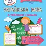Украинский язык в таблицах и схемах 1-4 классы. Лучший справочник.