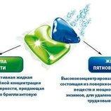 Новая Почта Бесплатно PERSIL Duo-Caps - капсулы для стирки