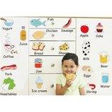 Интерьерная наклейка на стену еда на английском