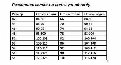 f53c881d5e519 Размерная сетка: 2 грн - разное в Киеве, объявление №19302141 Клубок ...