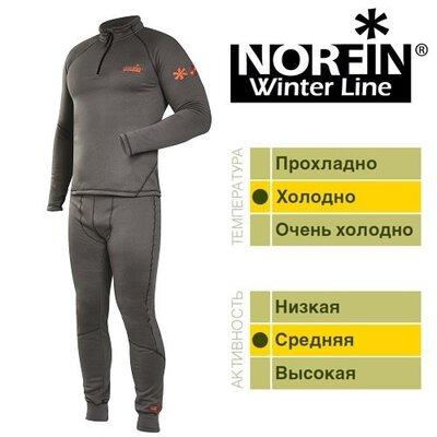 Термобелье Norfin Winter Line -15 С